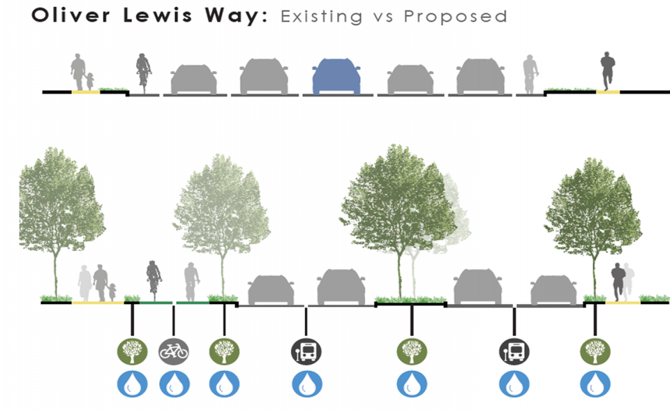 student rendering Oliver Lewis Way as currently exists and as proposed